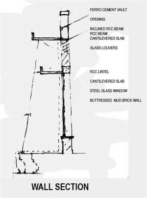 Roofing With Ferro Cement And Reinforced Concrete Beams